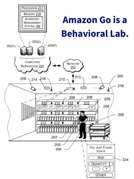 Amazon Go Behavioral Lab