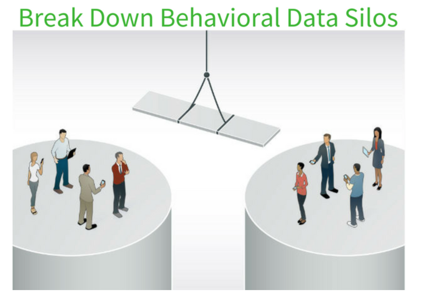 Behavioral Data Silos