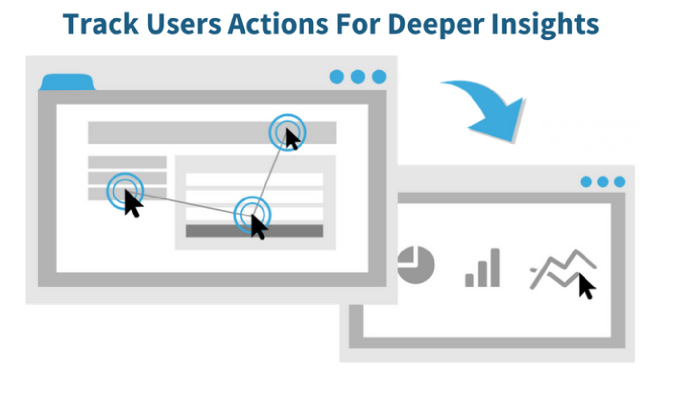 User Actions Deeper Insights